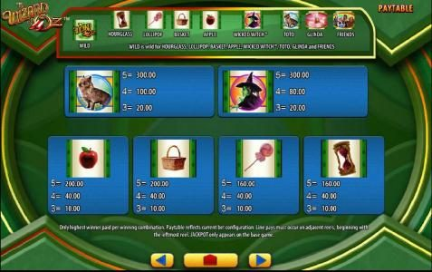 The Wizard of Oz Ruby Slippers :: slot game symbols paytable continued