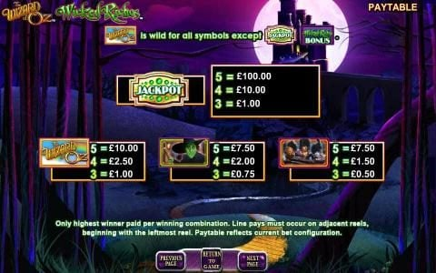 The Wizard of OZ Wicked Riches :: slot game symbols paytable