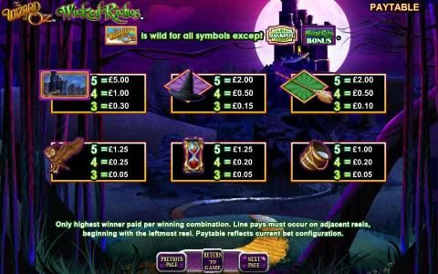 The Wizard of OZ Wicked Riches :: slot game symbols paytable comtinued