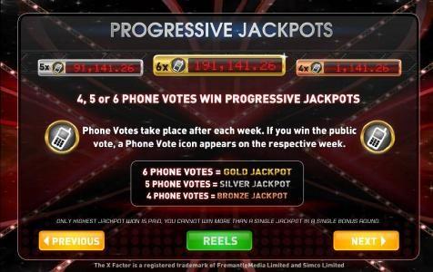 4, 5 or 6 phone votes win progressive jackpots
