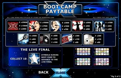 boot camp paytable