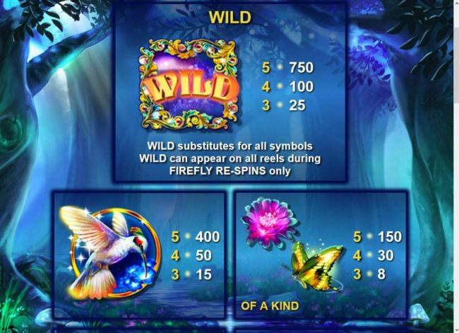 Spinland featuring the Video Slots Theatre of Night with a maximum payout of $18.750