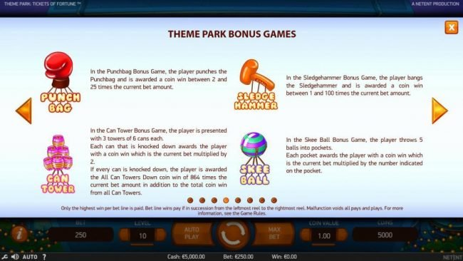 Play slots at All Wins Casino: All Wins Casino featuring the Video Slots Theme Park Tickets of Fortune with a maximum payout of $75,300