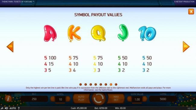 Viggoslots featuring the Video Slots Theme Park Tickets of Fortune with a maximum payout of $75,300