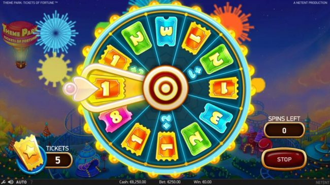 Touch Lucky featuring the Video Slots Theme Park Tickets of Fortune with a maximum payout of $75,300