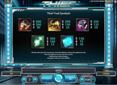 Dasistcasino featuring the Video Slots Thief with a maximum payout of $2,500