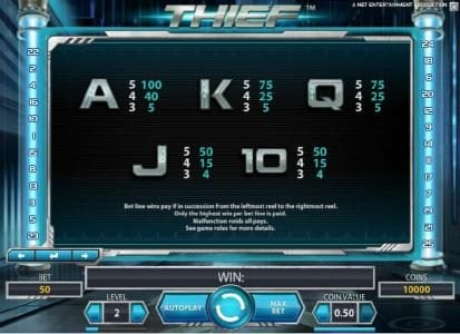 Joy Casino featuring the Video Slots Thief with a maximum payout of $2,500