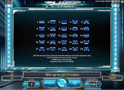 Wicked Jackpots featuring the Video Slots Thief with a maximum payout of $2,500