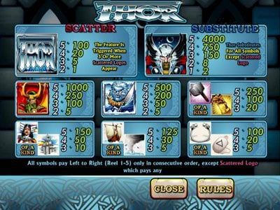 Hello featuring the video-Slots Thor with a maximum payout of 4,000x
