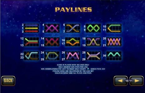 the games has 30 payline configurations