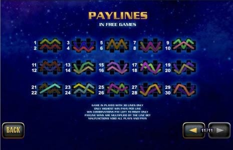 the games has an additional 30 paylines in the free games