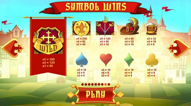 Three Musketeers :: Slot game symbols paytable.