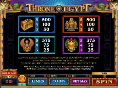 Throne of Egypt :: paytable continued and 25 pay line configurations