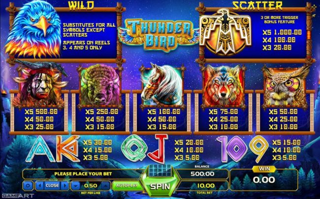 LaFiesta featuring the Video Slots Thunder Bird with a maximum payout of $4,500