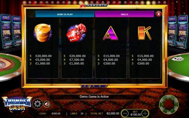Medium Value Slot Game  Symbols Paytable - Base Game.