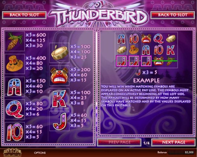 Play slots at Sports and Casino: Sports and Casino featuring the Video Slots Thunderbird with a maximum payout of $5,000