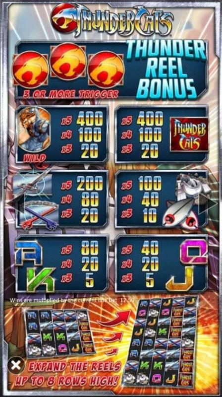 Play slots at Vegas Baby: Vegas Baby featuring the Video Slots Thundercats with a maximum payout of $250,000