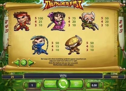 Betting Ways featuring the Video Slots Thunderfist with a maximum payout of $500