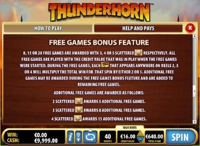 Spinland featuring the Video Slots Thunderhorn with a maximum payout of $4,800
