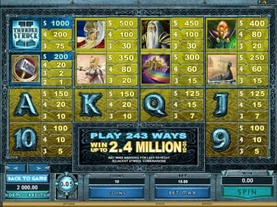 Golden Riviera featuring the Video Slots Thunderstruck II with a maximum payout of $1,200,000