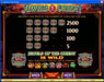 Lucky Nugget featuring the Video Slots Jewels of the Orient with a maximum payout of $62,500