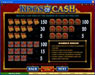 Lucky Dino featuring the Video Slots Kings of Cash with a maximum payout of $500,000