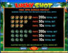Noxwin featuring the Video Slots Lucky Shot with a maximum payout of $75,000