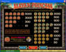 Yukon Gold featuring the Video Slots Mayan Princess with a maximum payout of $20,000
