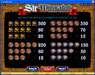Music Hall featuring the Video Slots Sir Winsalot with a maximum payout of $7,500