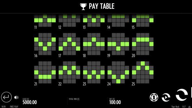 Bonus Paylines