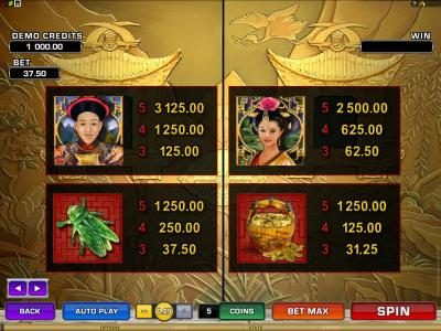 EU Casino featuring the Video Slots Tiger Moon with a maximum payout of $468,000