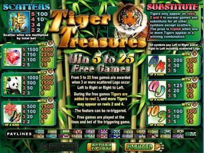 Rushmore featuring the Video Slots Tiger Treasures with a maximum payout of $250,000