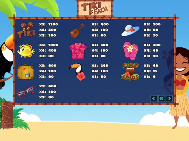 Venetian featuring the Video Slots Tiki Beach with a maximum payout of $24,000