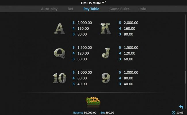 Lucky Me Slots featuring the Video Slots Time is Money with a maximum payout of $50,000