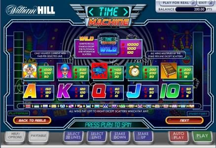 Time Machine :: paytable offering a 10,000x max payout
