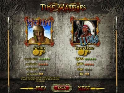 Joe Fortune featuring the Video Slots Time Warriors with a maximum payout of $500,000