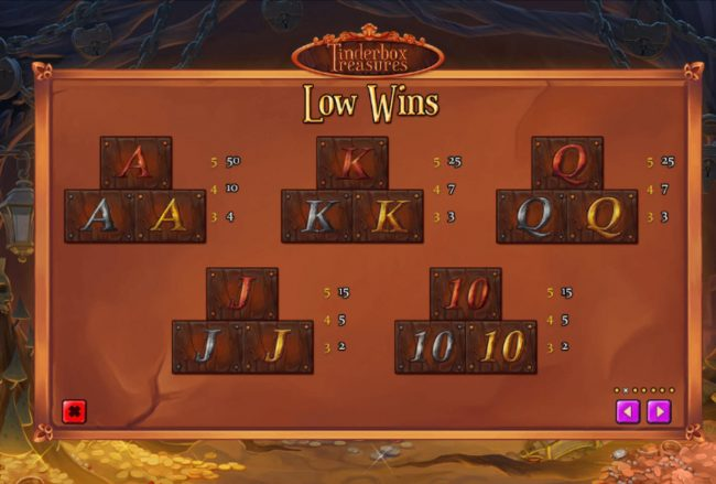 Vegas Red featuring the Video Slots Tinderbox Treasure with a maximum payout of $18,750