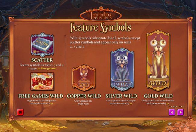 Feature Symbols