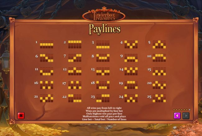 Vernons featuring the Video Slots Tinderbox Treasure with a maximum payout of $18,750