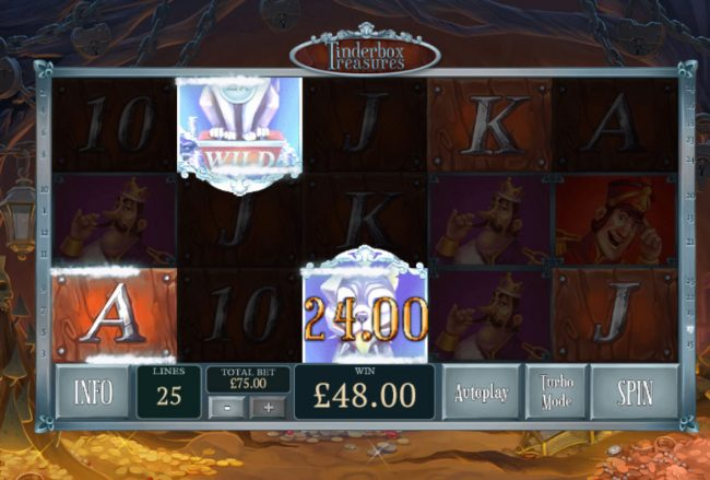 Respin triggers a winning payout