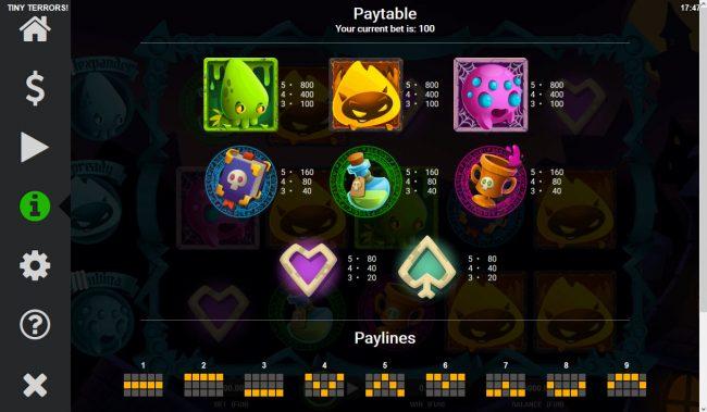 Tiny Terrors :: Paytable