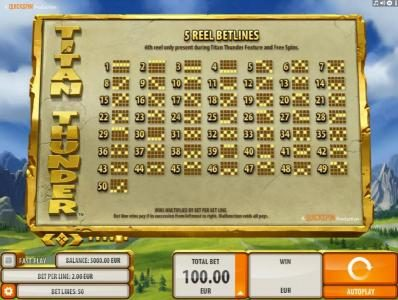 Rose Slots featuring the Video Slots Titan Thunder with a maximum payout of $200,000