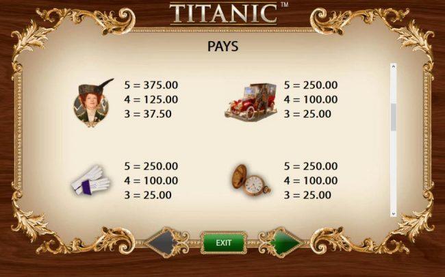 Medium Value Slot Game  Symbols Paytable