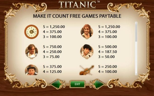 Make It Count Free Games Paytable - High Value Symbols