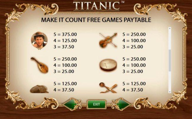 Make It Count Free Games Paytable - Medium Value Symbols