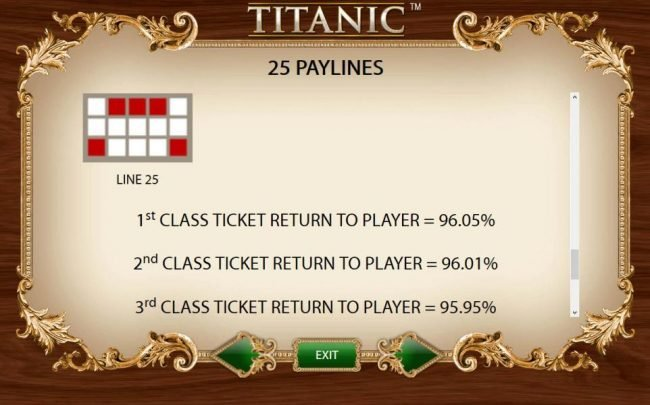 Payline Diagram 25 Return to Player = 94.95% to 96.05%