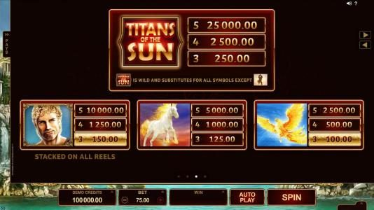 Tivoli featuring the Video Slots Titans of the Sun - Hyperion with a maximum payout of $375,000