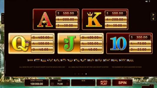 Casino 440 featuring the Video Slots Titans of the Sun - Hyperion with a maximum payout of $375,000