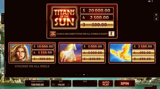 Yukon Gold featuring the Video Slots Titans of the Sun - Theia with a maximum payout of $400,000