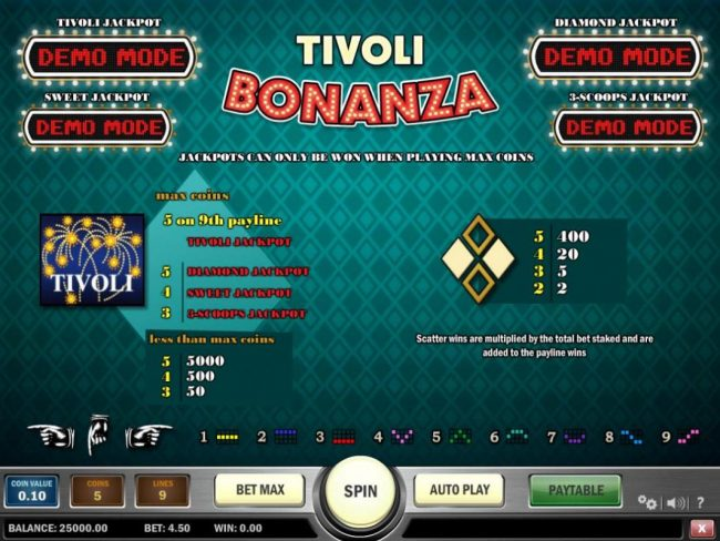 Tivoli Bonanza :: Jackpot Feature Rules